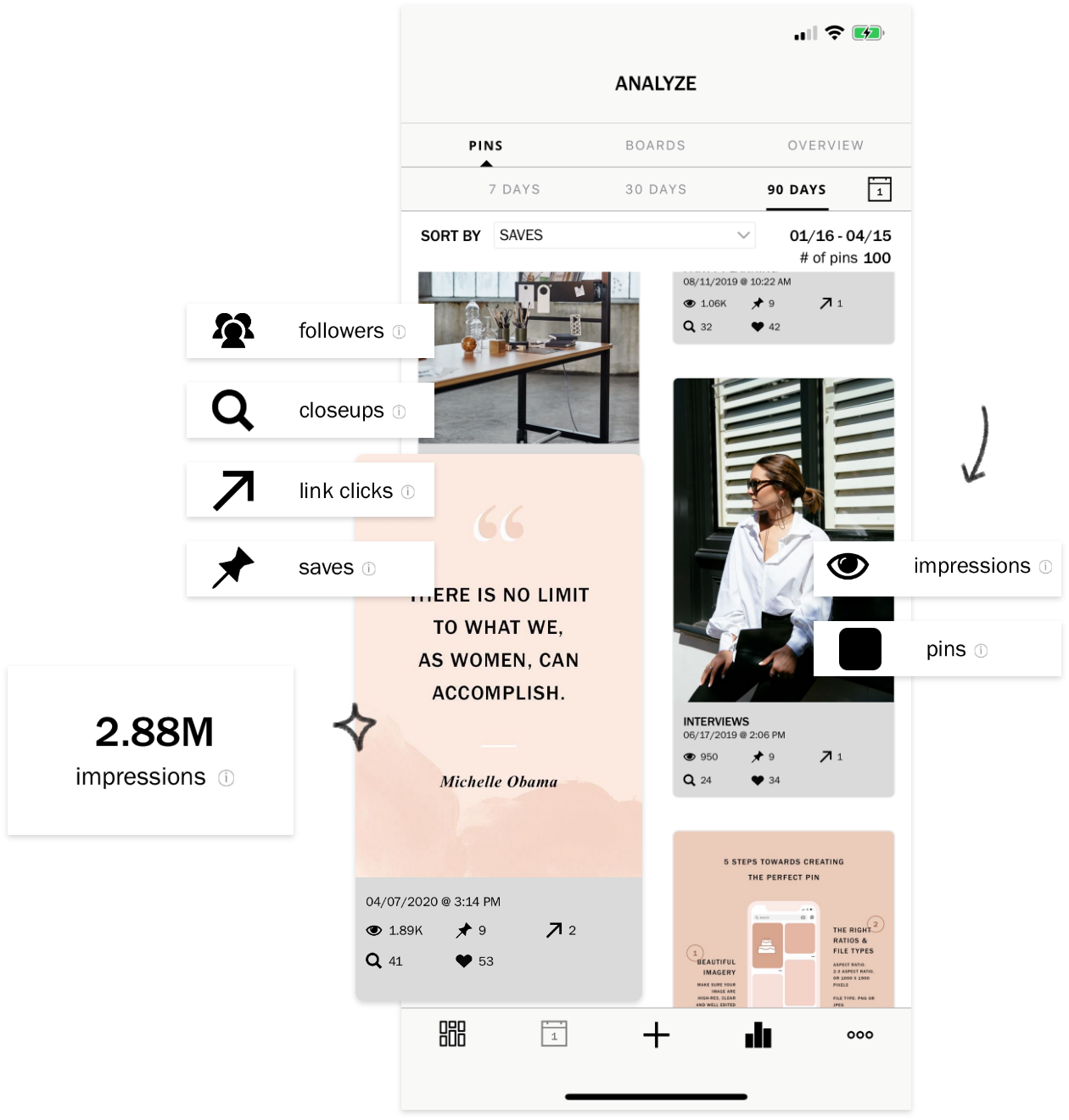 PLANOLY | Pinterest Analyze