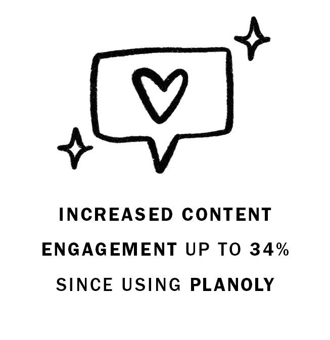 PLANOLY - Camille Styles Case Study - Landing Page - Results 2