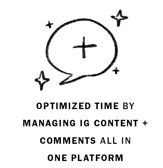 PLANOLY - Influencer Case Study - Landing Page - Results - 2-3